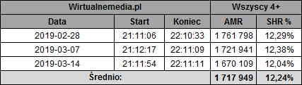 static.wirtualnemedia.pl/media/images/2013/images/przyjaci%C3%B3%C5%82ki%20marzec%202019-1.png
