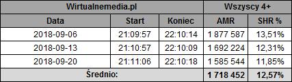 static.wirtualnemedia.pl/media/images/2013/images/przyjaci%C3%B3%C5%82ki%20wrzesie%C5%84%202018-1.png