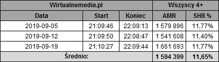 static.wirtualnemedia.pl/media/images/2013/images/przyjaci%C3%B3%C5%82ki%20wrzesie%C5%84%202019-1.png