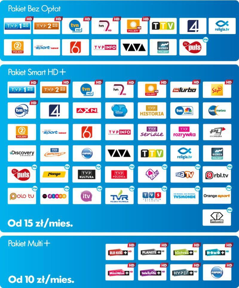 Nc Plus Na Karte.Rusza Oferta Smart Hd Nowa Oferta Prepaidowa Nc