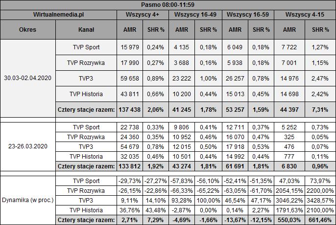 https://static.wirtualnemedia.pl/media/images/2013/images/szko%C5%82a%20z%20tvp%20pierwszy%20tydzie%C5%84-1.png