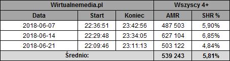static.wirtualnemedia.pl/media/images/2013/images/to%20twoja%20wina%20czerwiec%202018-1.png