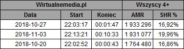 static.wirtualnemedia.pl/media/images/2013/images/twoja%20twarz%20brzmi%20znajomo%20listopad%202018-1.png