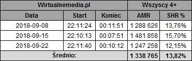 static.wirtualnemedia.pl/media/images/2013/images/twoja%20twarz%20brzmi%20znajomo%20wrzesie%C5%84%202018-1.png