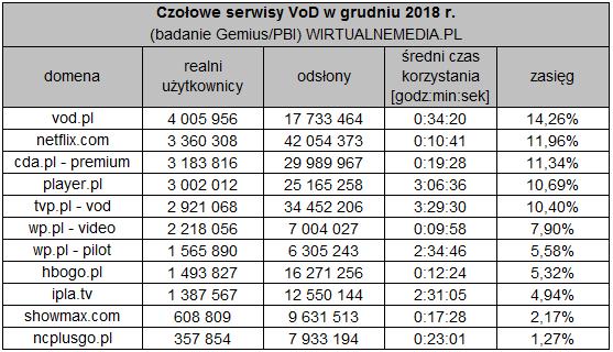 vodserwisy-grudzien2018.png