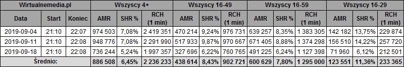 static.wirtualnemedia.pl/media/images/2013/images/zawsze%20warto%20wrzesie%C5%84%202019-1.png