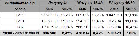 static.wirtualnemedia.pl/media/images/2013/images/zawsze%20warto%20wrzesie%C5%84%202019-2.png