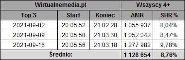static.wirtualnemedia.pl/media/images/2013/imagesnew/nasz%20nowy%20dom%20wrzesie%C5%84%202021-1.png