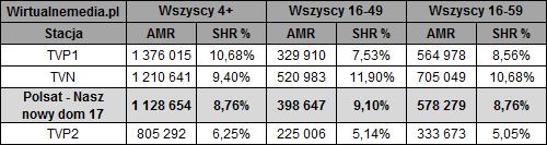 static.wirtualnemedia.pl/media/images/2013/imagesnew/nasz%20nowy%20dom%20wrzesie%C5%84%202021-2.png