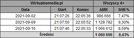 static.wirtualnemedia.pl/media/images/2013/imagesnew/przyjaci%C3%B3%C5%82ki%20wrzesie%C5%84%202021-1.png
